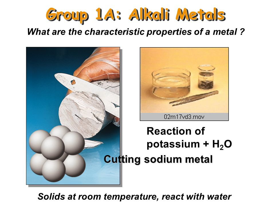 Group 1A: Alkali Metals Reaction of potassium + H2O