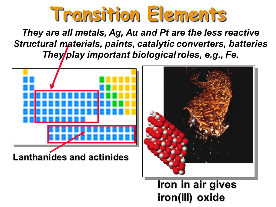 Transition Elements Iron in air gives iron(III) oxide