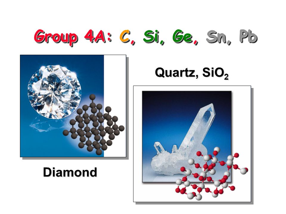 Group 4A: C, Si, Ge, Sn, Pb Quartz, SiO2 Diamond