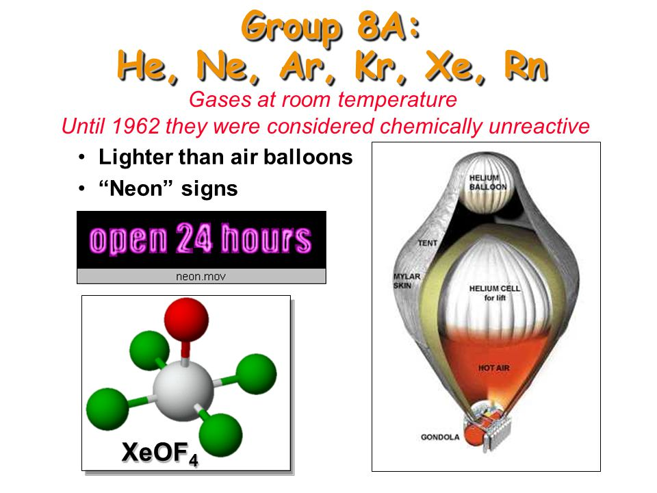 Group 8A: He, Ne, Ar, Kr, Xe, Rn XeOF4 Gases at room temperature