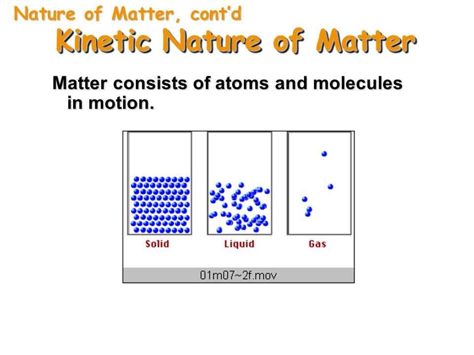 Kinetic Nature of Matter