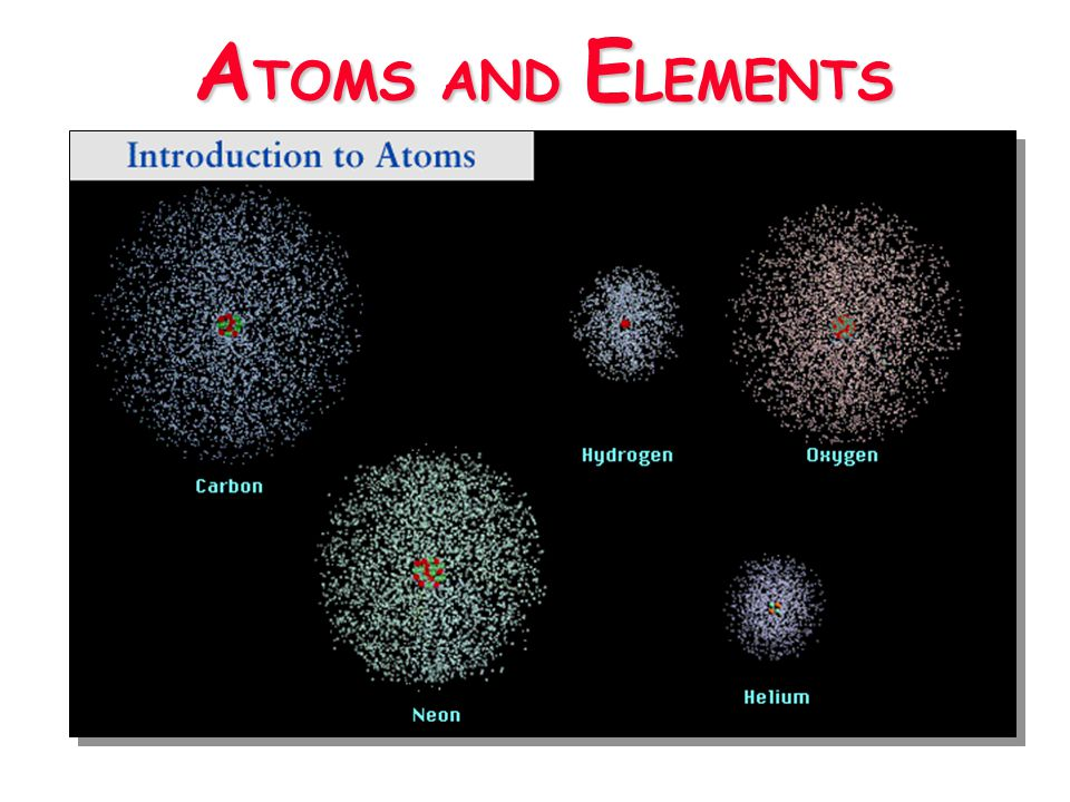 ATOMS AND ELEMENTS To play the movies and simulations included, view the presentation in Slide Show Mode.