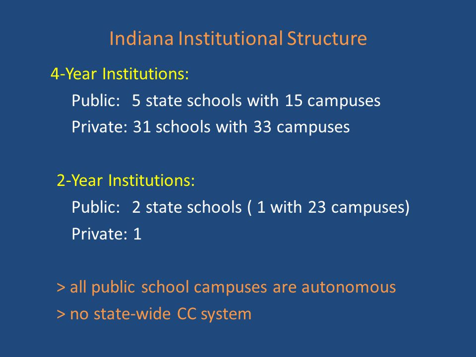 Indiana Institutional Structure