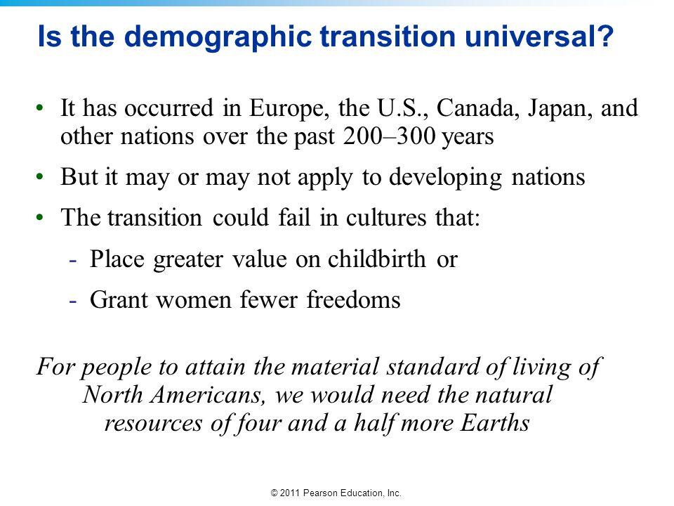 Is the demographic transition universal
