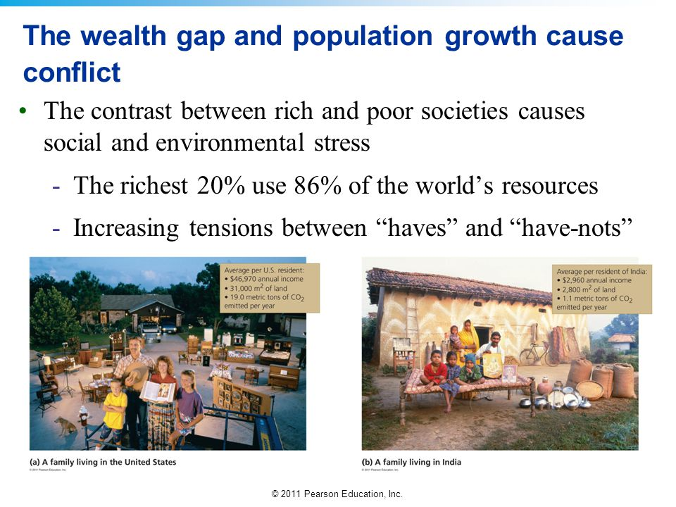 The wealth gap and population growth cause conflict