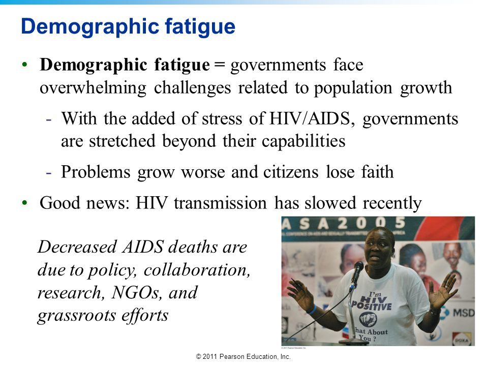 Demographic fatigue Demographic fatigue = governments face overwhelming challenges related to population growth.