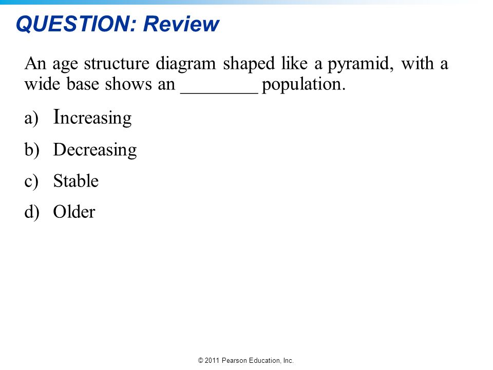 QUESTION: Review An age structure diagram shaped like a pyramid, with a wide base shows an ________ population.