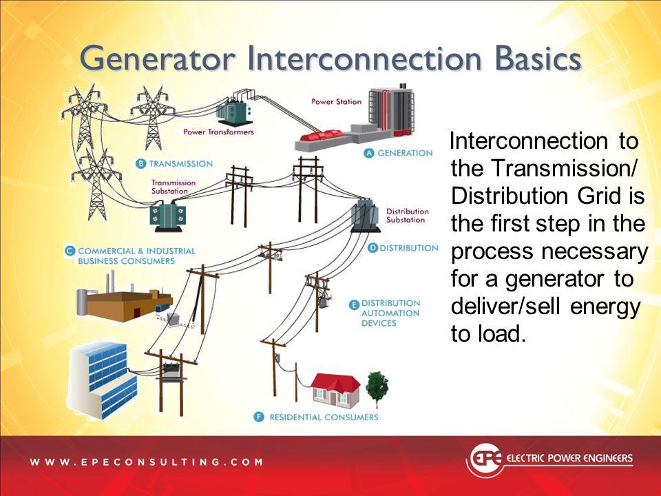 Generator Interconnection Basics