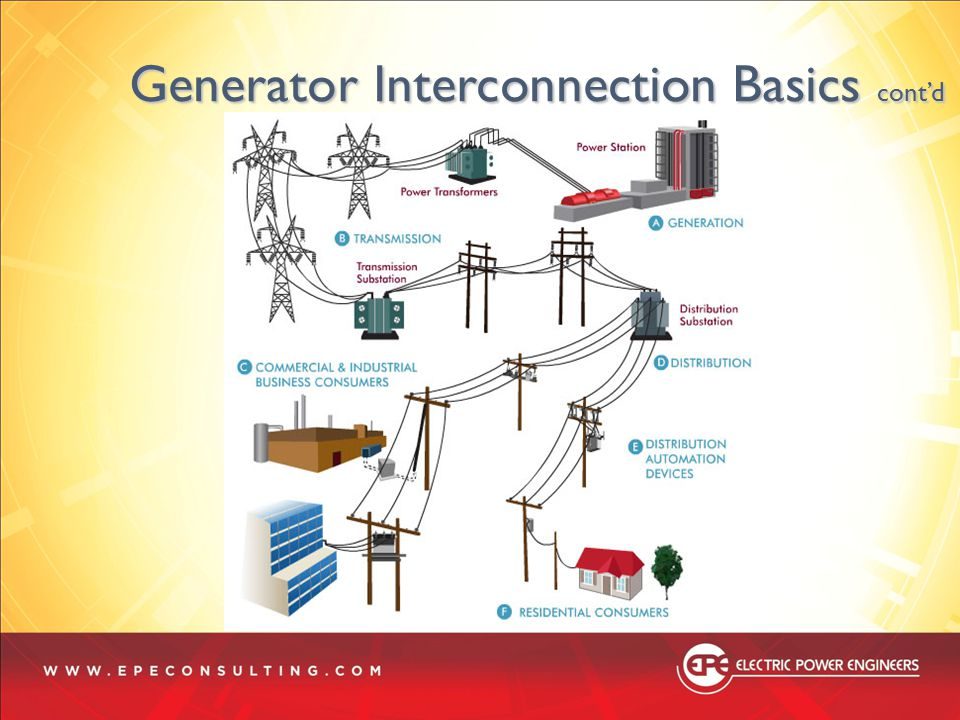 Generator Interconnection Basics cont'd