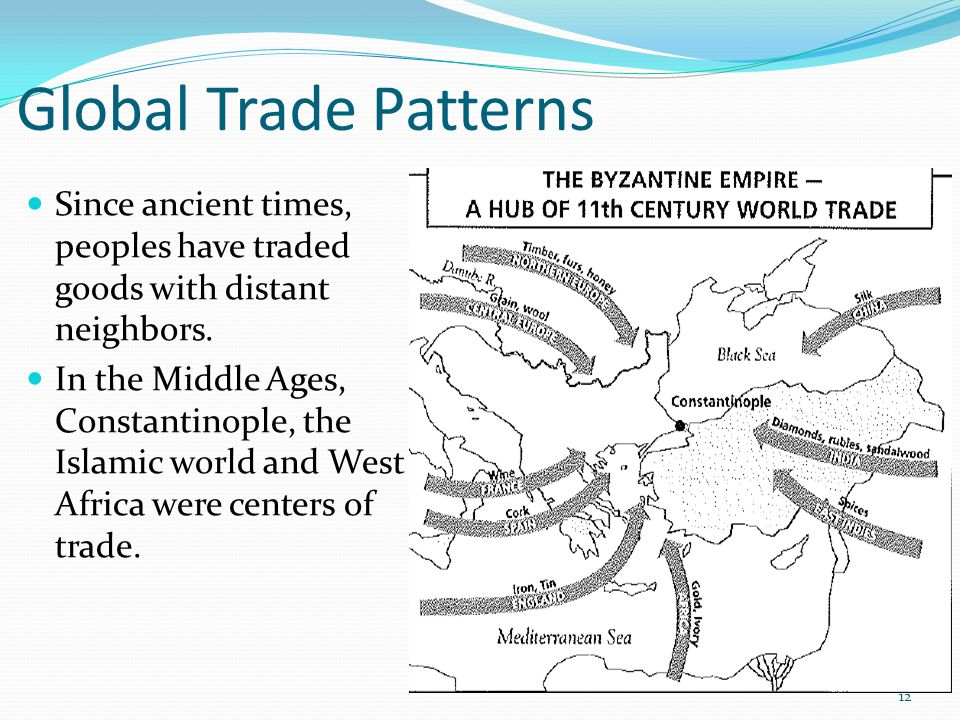 Global Trade Patterns Since ancient times, peoples have traded goods with distant neighbors.