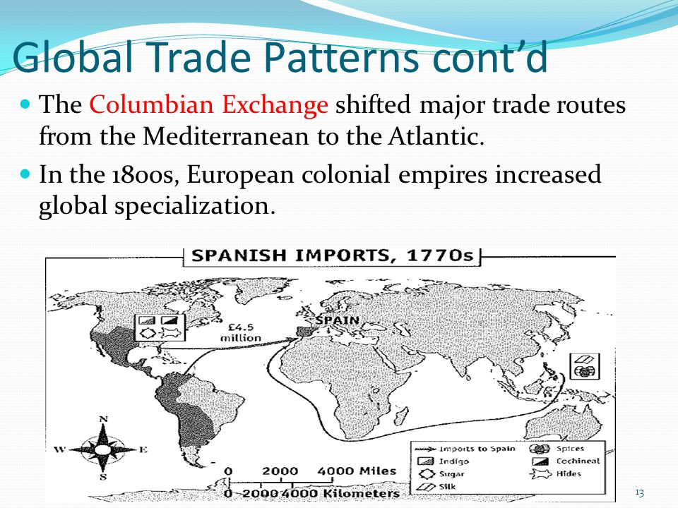 Global Trade Patterns cont'd