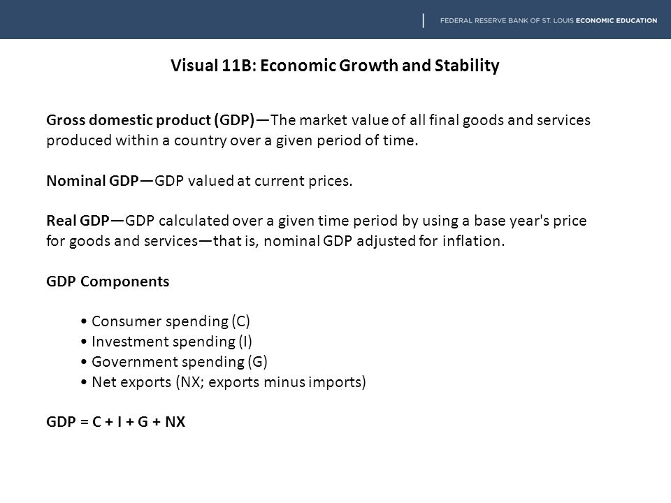 Visual 11B: Economic Growth and Stability