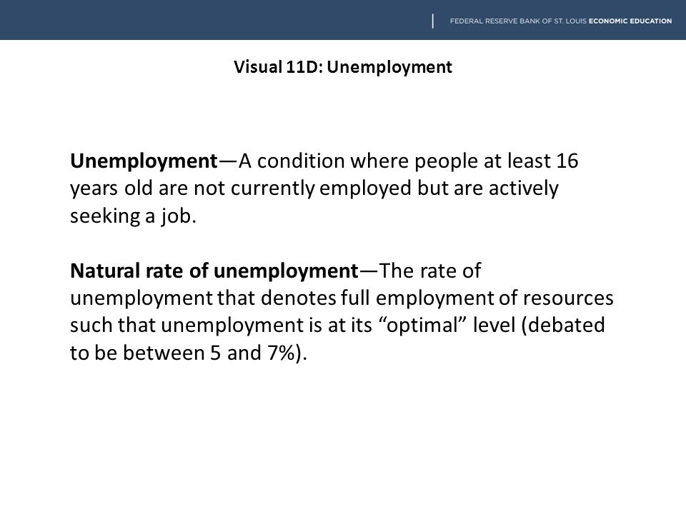 Visual 11D: Unemployment