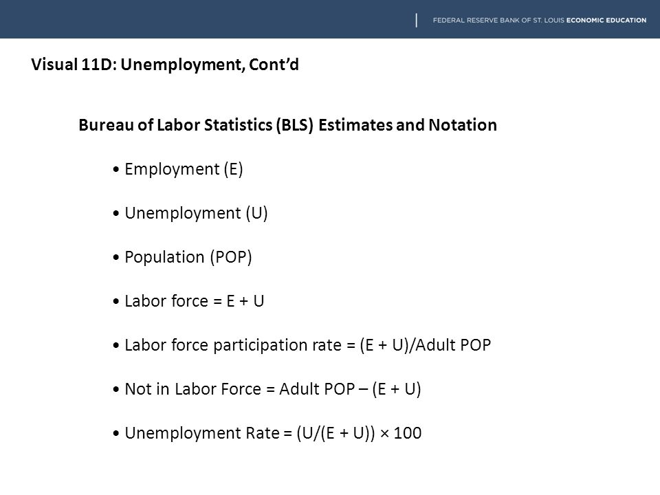 Visual 11D: Unemployment, Cont'd