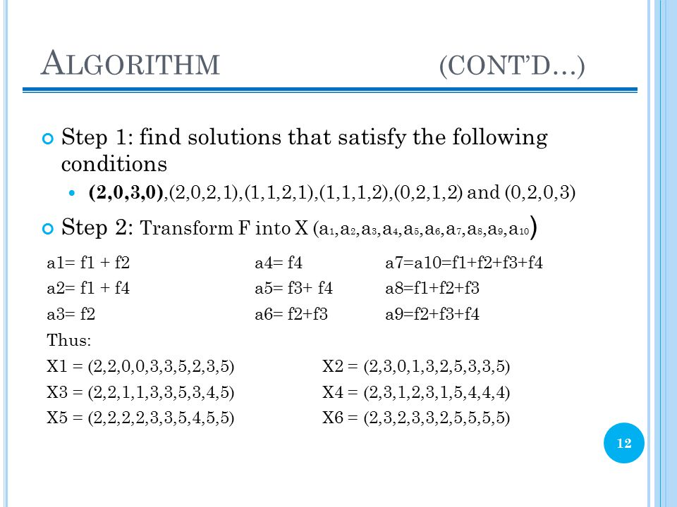 Algorithm (CONT'D…) Step 1: find solutions that satisfy the following conditions.