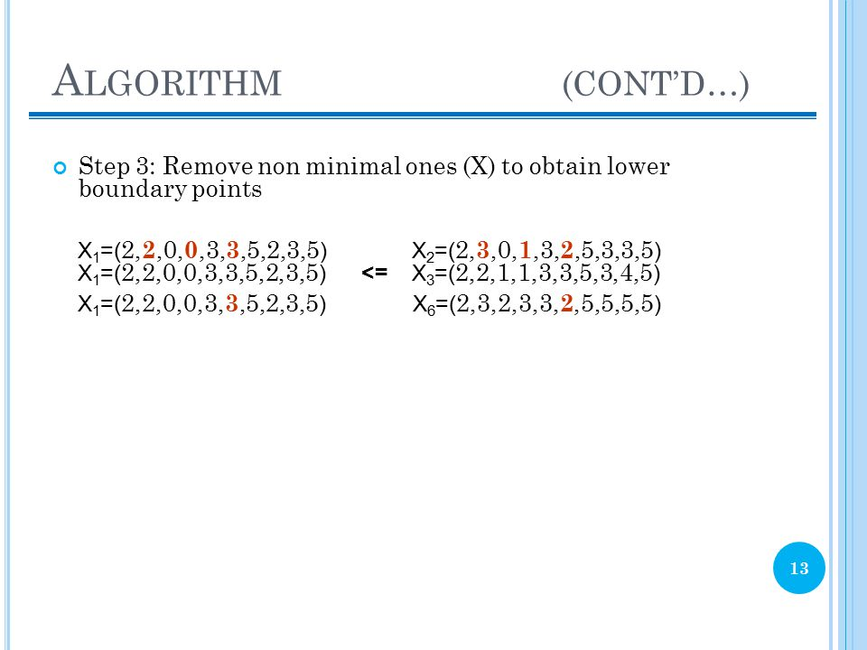 Algorithm (CONT'D…) Step 3: Remove non minimal ones (X) to obtain lower boundary points.