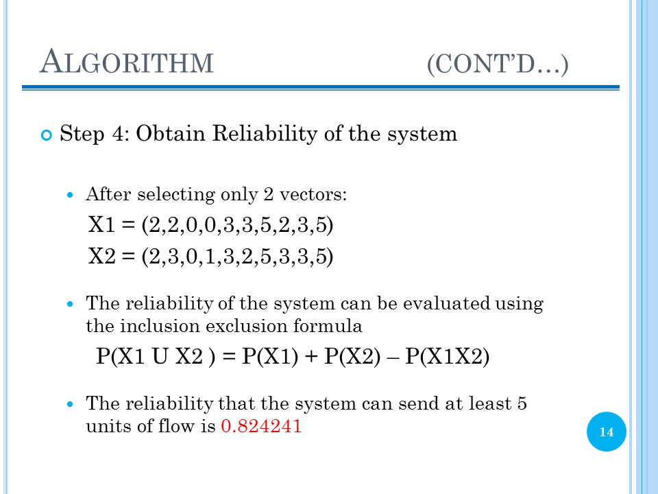 Algorithm (CONT'D…) Step 4: Obtain Reliability of the system