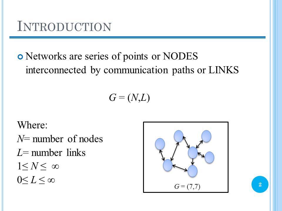 Introduction Networks are series of points or NODES