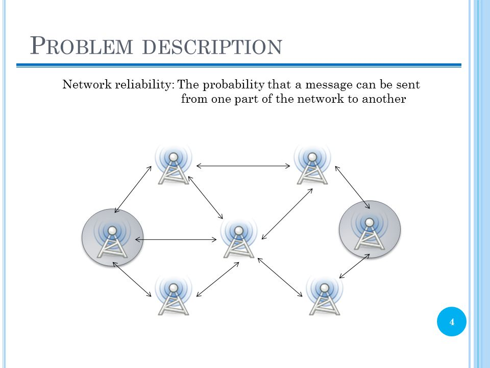 Problem description Network reliability: The probability that a message can be sent.