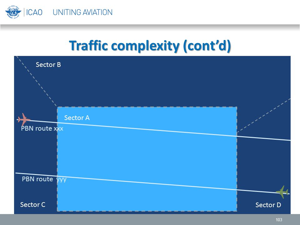 Traffic complexity (cont'd)