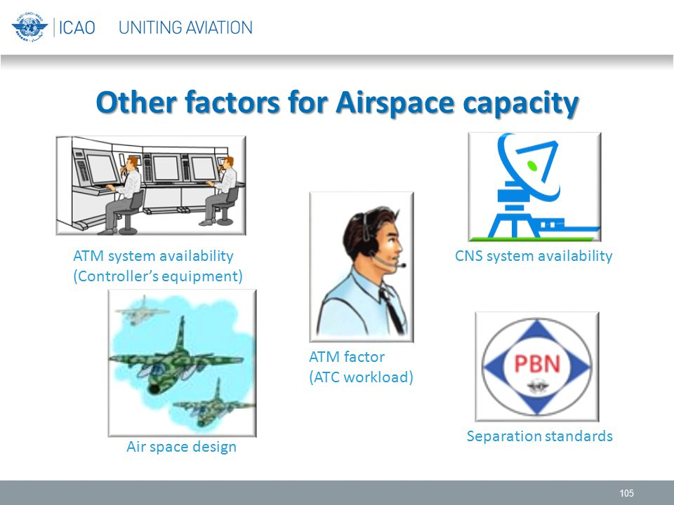 Other factors for Airspace capacity