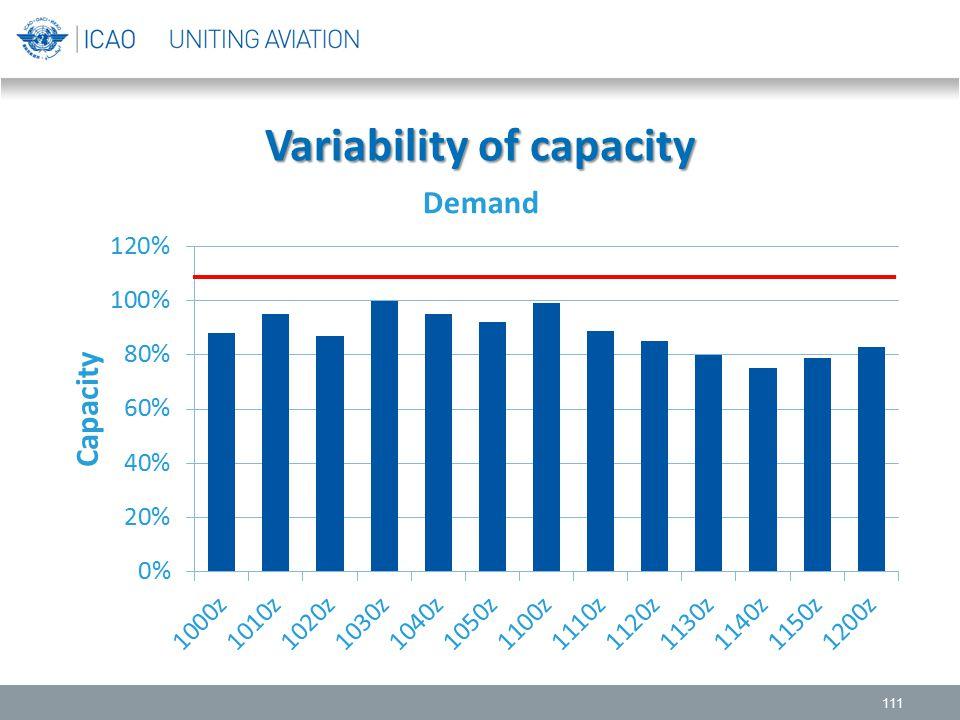 Variability of capacity