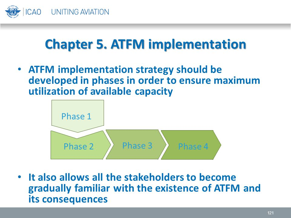 Chapter 5. ATFM implementation