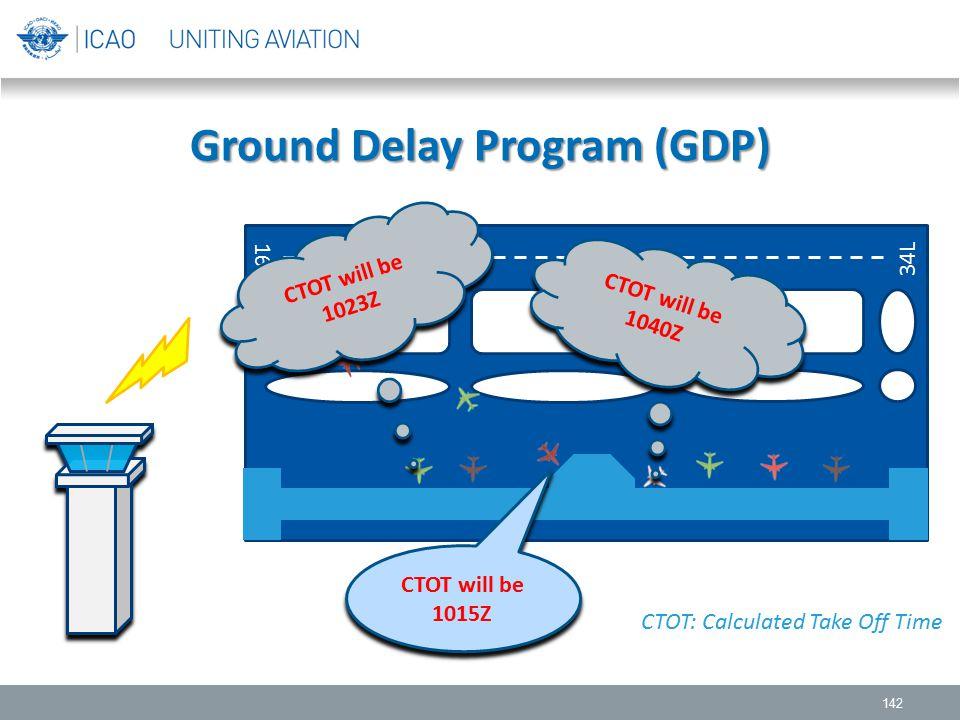 Ground Delay Program (GDP)