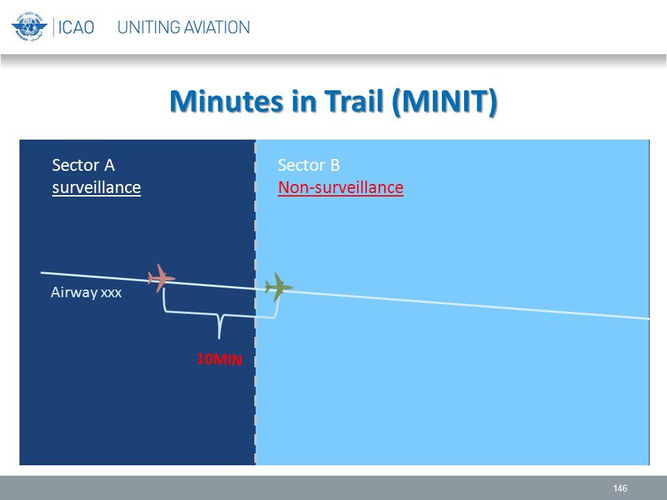 Minutes in Trail (MINIT)