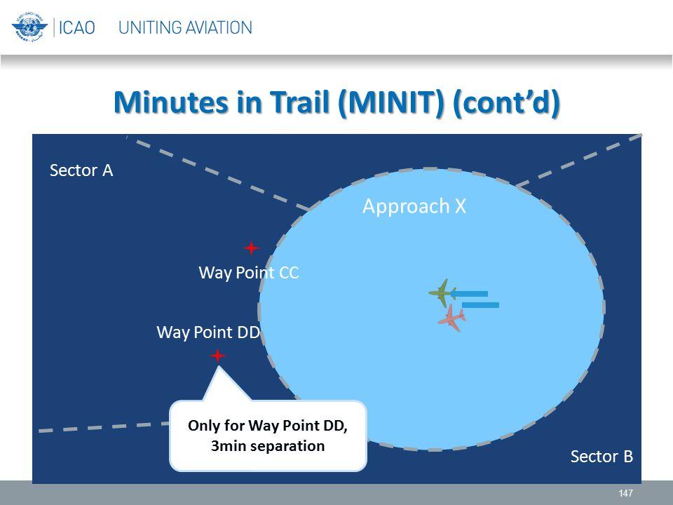 Minutes in Trail (MINIT) (cont'd)