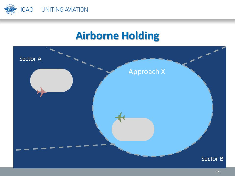 Airborne Holding Sector A Approach X Sector B
