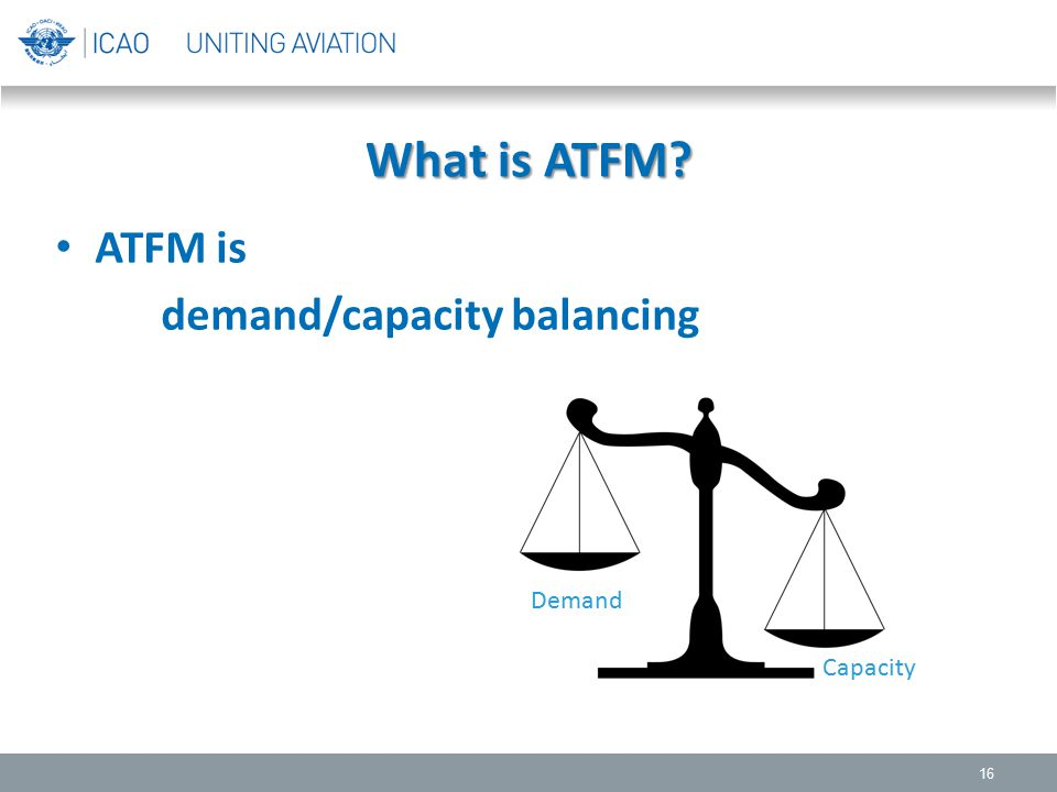 What is ATFM ATFM is demand/capacity balancing Demand Capacity