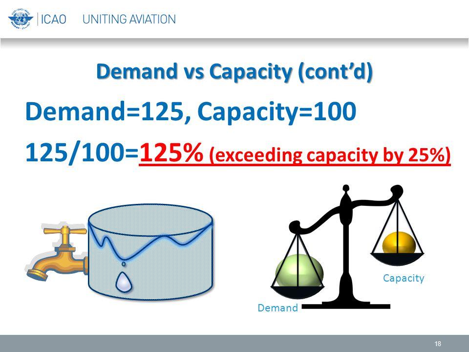 Demand vs Capacity (cont'd)