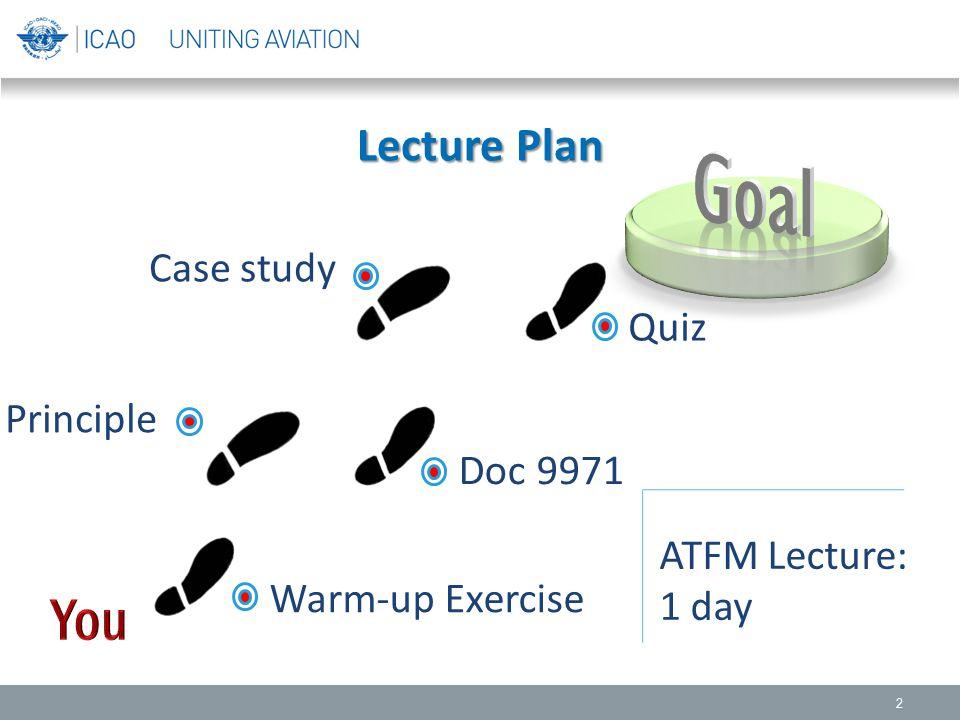 Goal You Lecture Plan Case study Quiz Principle Doc 9971 ATFM Lecture: