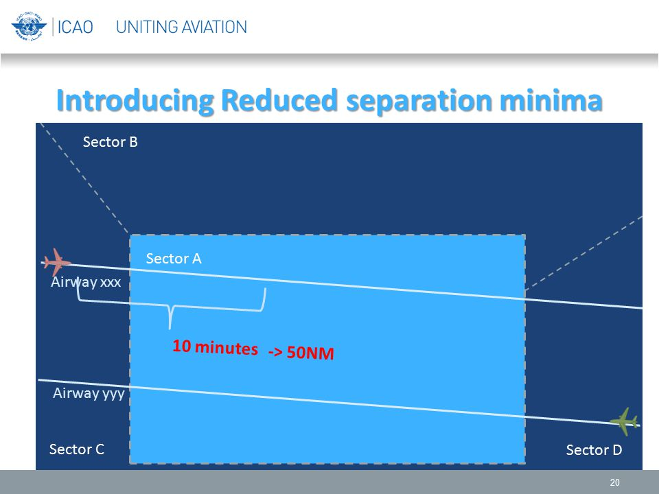 Introducing Reduced separation minima
