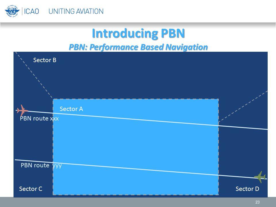 Introducing PBN PBN: Performance Based Navigation