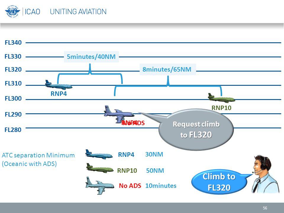 Climb to FL320 Request climb to FL320 FL340 FL330 5minutes/40NM FL320