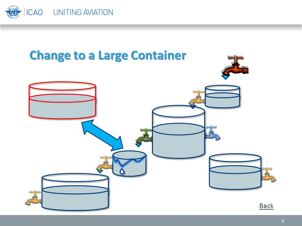Change to a Large Container