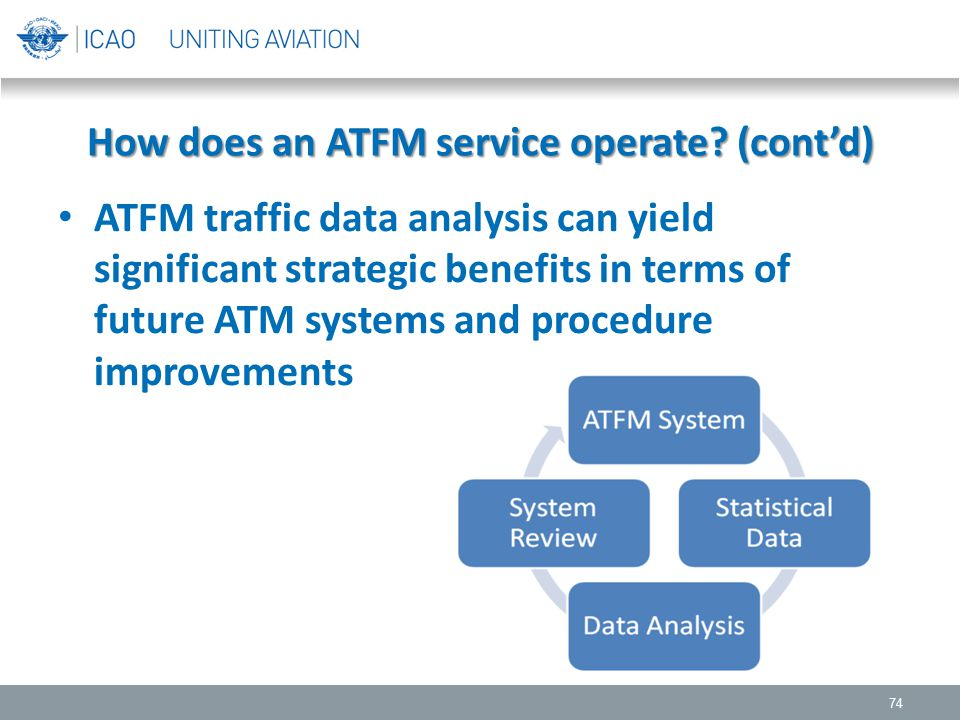 How does an ATFM service operate (cont'd)