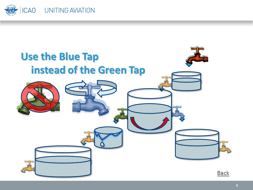 Use the Blue Tap instead of the Green Tap
