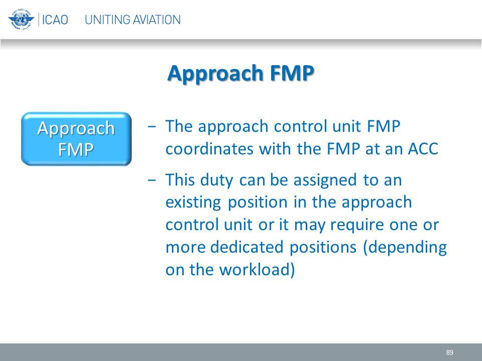 Approach FMP Approach FMP