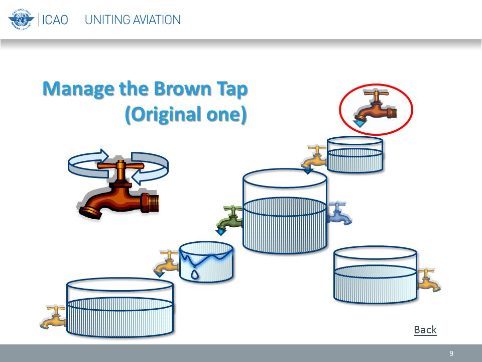 Manage the Brown Tap (Original one) Back