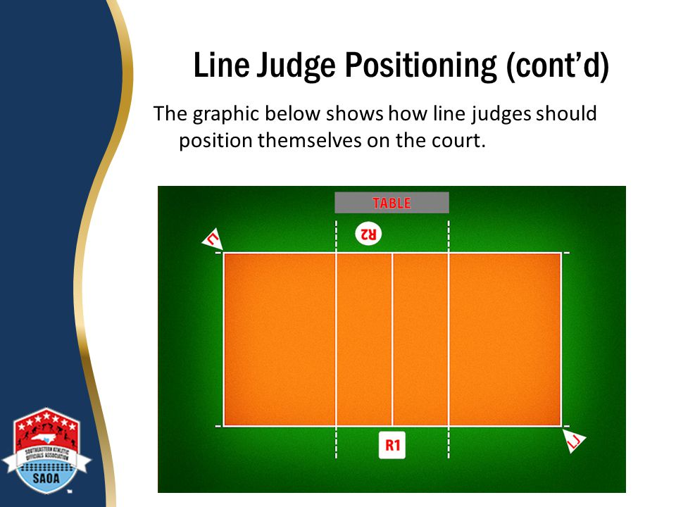 Line Judge Positioning (cont'd)