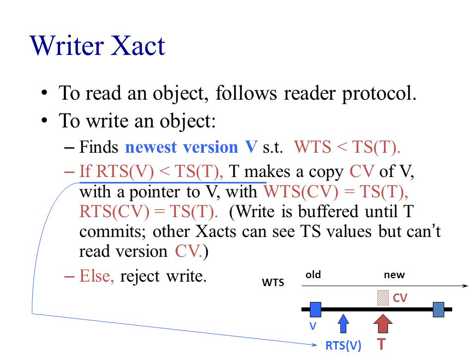 Writer Xact To read an object, follows reader protocol.