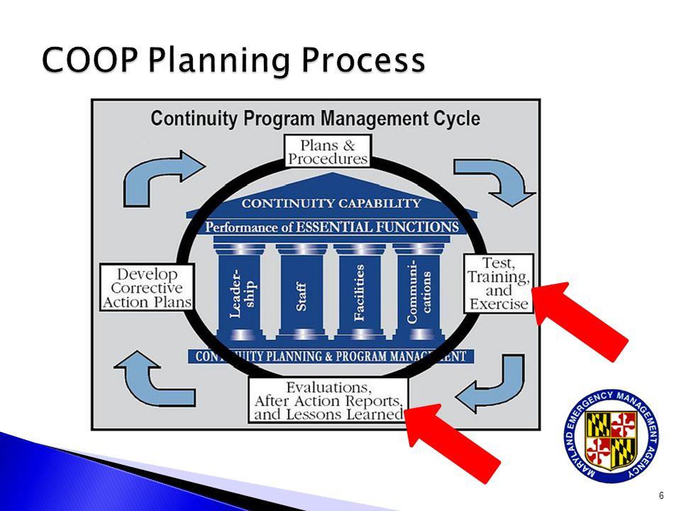 COOP Planning Process