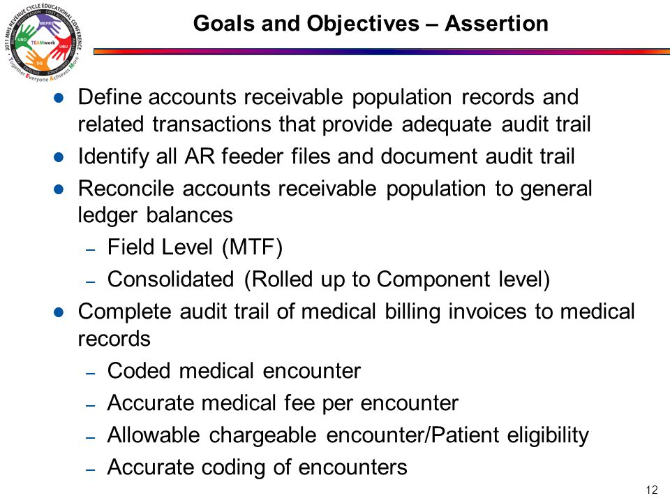 Goals and Objectives – Assertion
