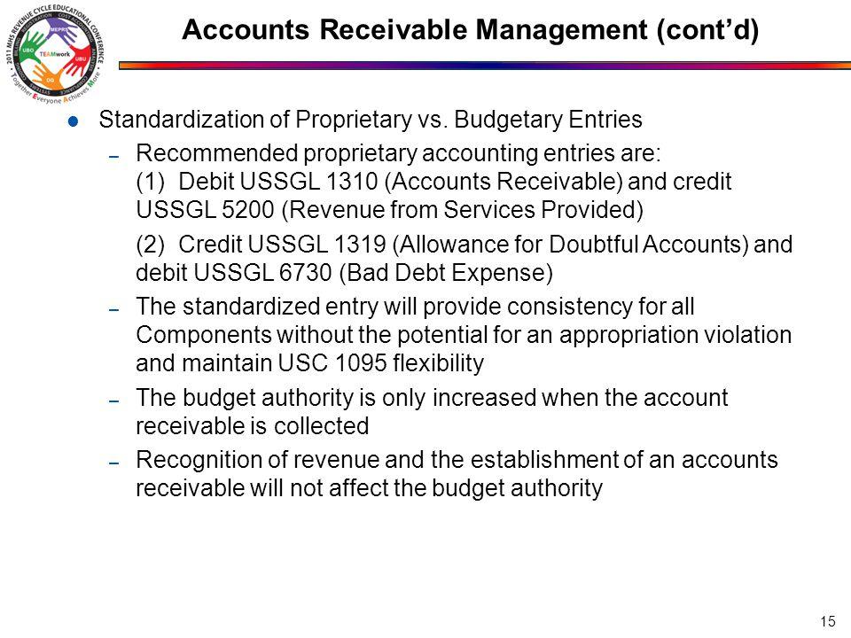 Accounts Receivable Management (cont'd)