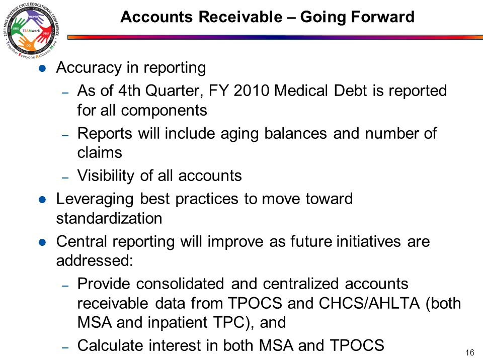 Accounts Receivable – Going Forward