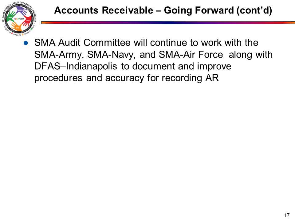 Accounts Receivable – Going Forward (cont'd)