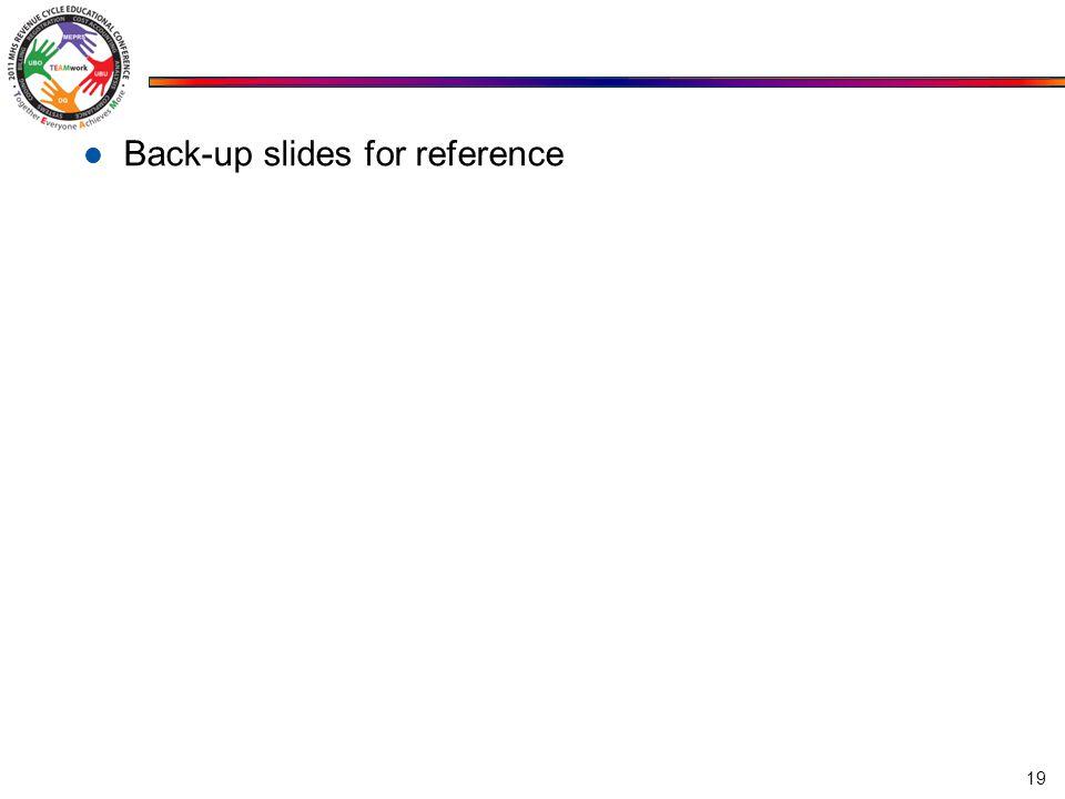 Back-up slides for reference